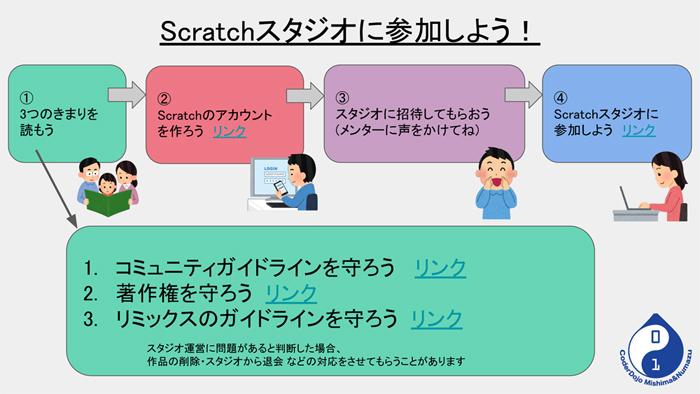 Scratchスタジオに参加してみよう